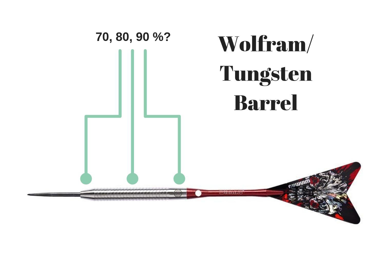 Darts warum Wolfram Tungsten